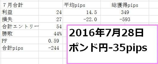 f:id:kamogawa00:20160728164429j:plain