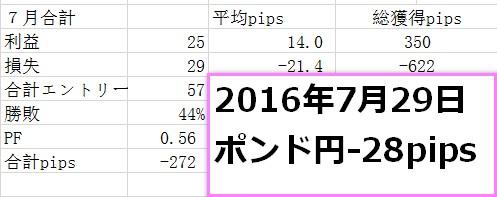 f:id:kamogawa00:20160730054138j:plain