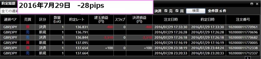 f:id:kamogawa00:20160730054141j:plain