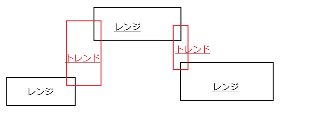f:id:kamogawa00:20160813022243p:plain