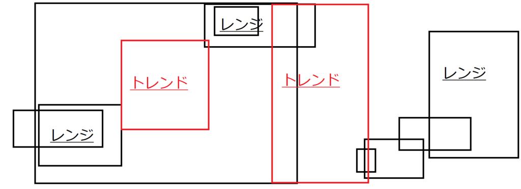 f:id:kamogawa00:20160813022246p:plain