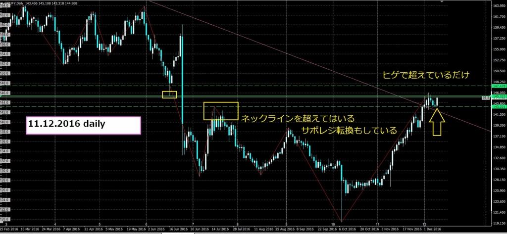 f:id:kamogawa00:20161211015444j:plain