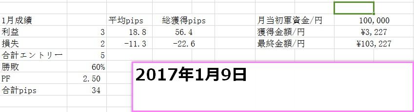 f:id:kamogawa00:20170109222355j:plain