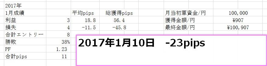 f:id:kamogawa00:20170110230443j:plain