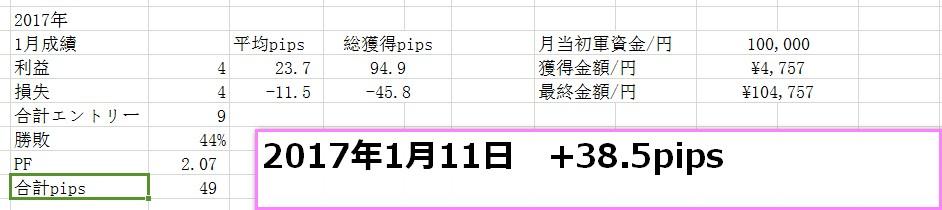 f:id:kamogawa00:20170112004604j:plain