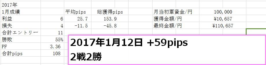 f:id:kamogawa00:20170113145014j:plain