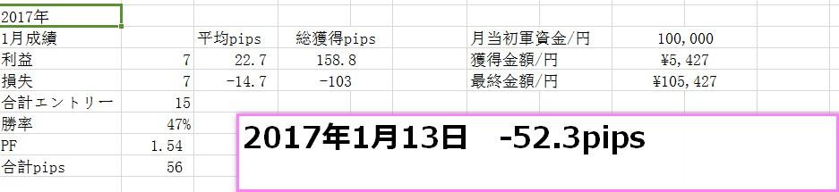 f:id:kamogawa00:20170114001728j:plain