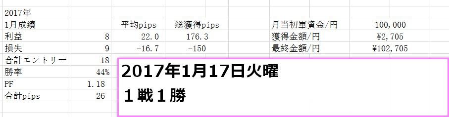 f:id:kamogawa00:20170118032044j:plain