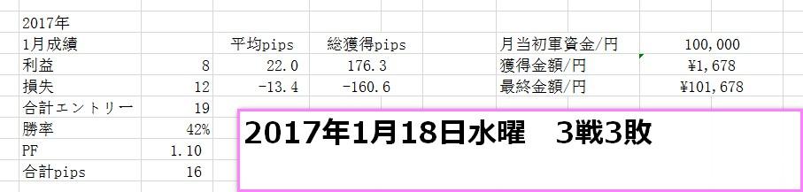 f:id:kamogawa00:20170119011156j:plain