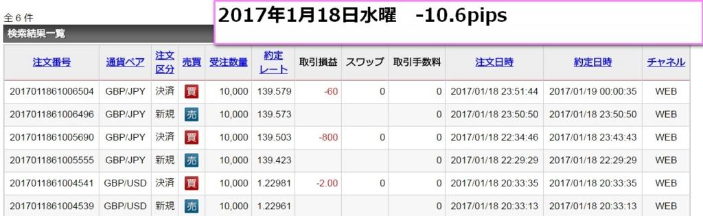 f:id:kamogawa00:20170119011200j:plain