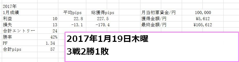 f:id:kamogawa00:20170119232905j:plain