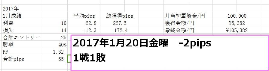 f:id:kamogawa00:20170123032143j:plain