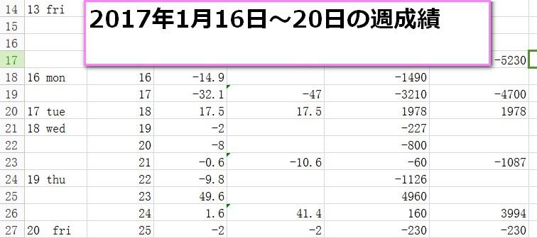 f:id:kamogawa00:20170123032420j:plain