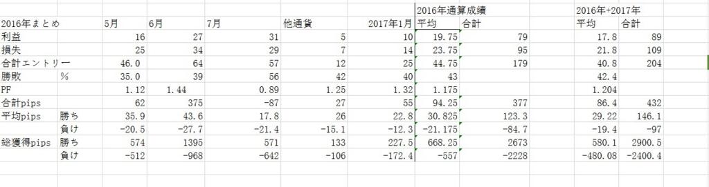 f:id:kamogawa00:20170123033647j:plain