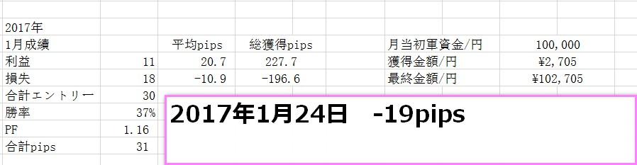 f:id:kamogawa00:20170126042719j:plain