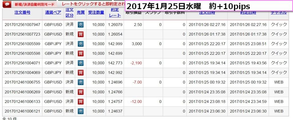 f:id:kamogawa00:20170126042720j:plain