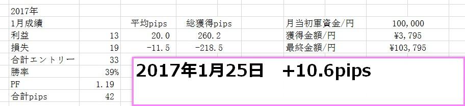f:id:kamogawa00:20170126042722j:plain