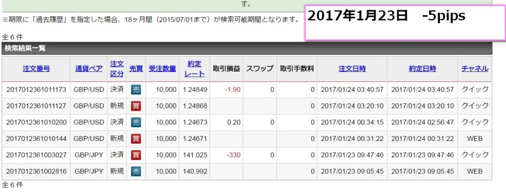 f:id:kamogawa00:20170126045725j:plain