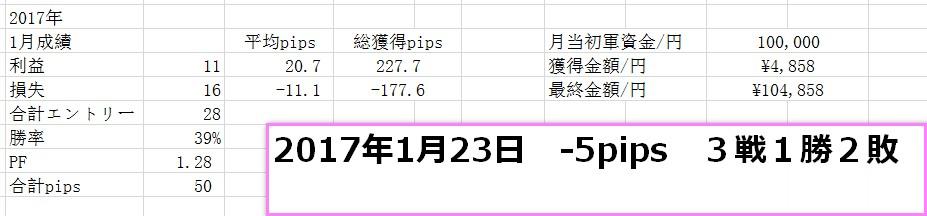 f:id:kamogawa00:20170126045727j:plain