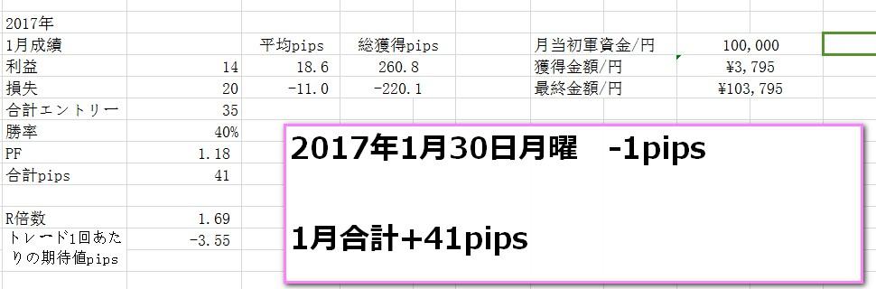 f:id:kamogawa00:20170201084615j:plain