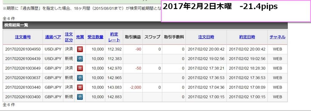 f:id:kamogawa00:20170202203403j:plain