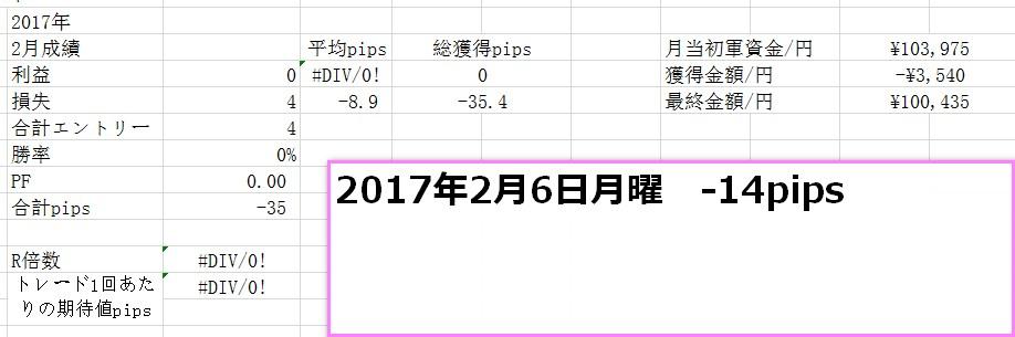 f:id:kamogawa00:20170207221438j:plain