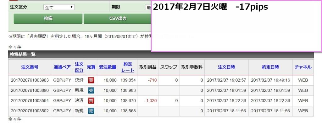 f:id:kamogawa00:20170207224030j:plain