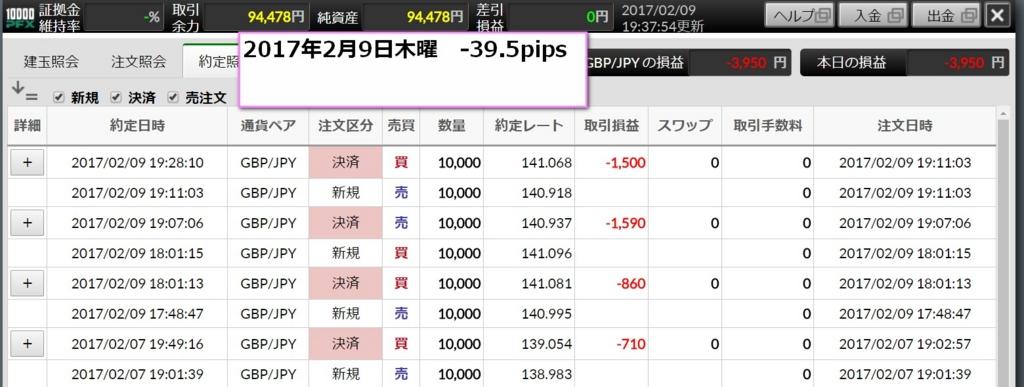 f:id:kamogawa00:20170209213808j:plain