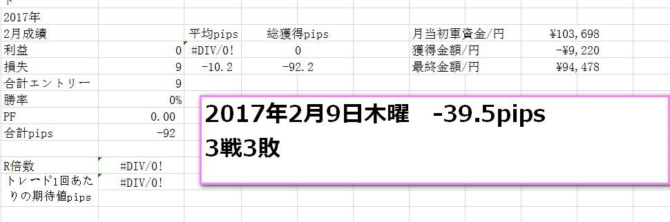 f:id:kamogawa00:20170209213811j:plain