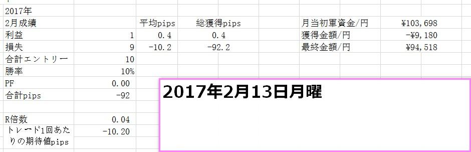 f:id:kamogawa00:20170215003902j:plain