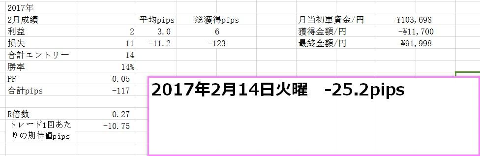 f:id:kamogawa00:20170215154245j:plain