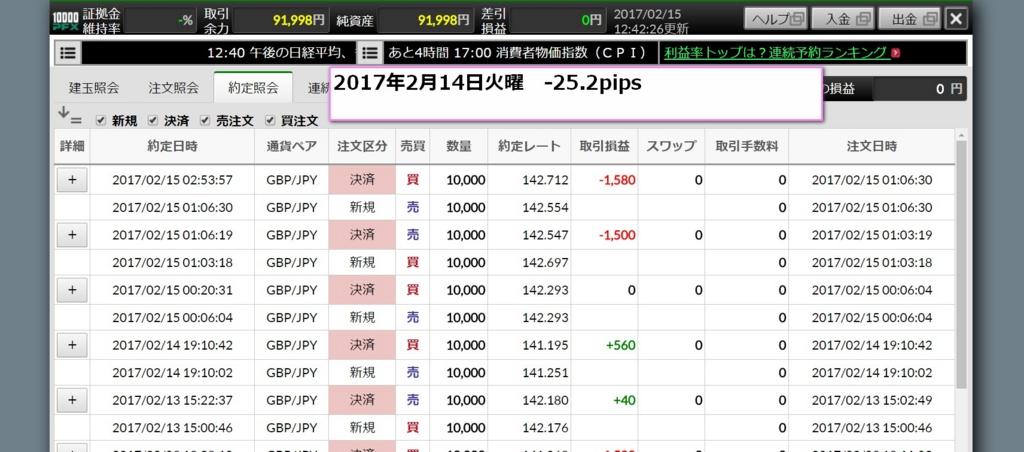 f:id:kamogawa00:20170215154249j:plain