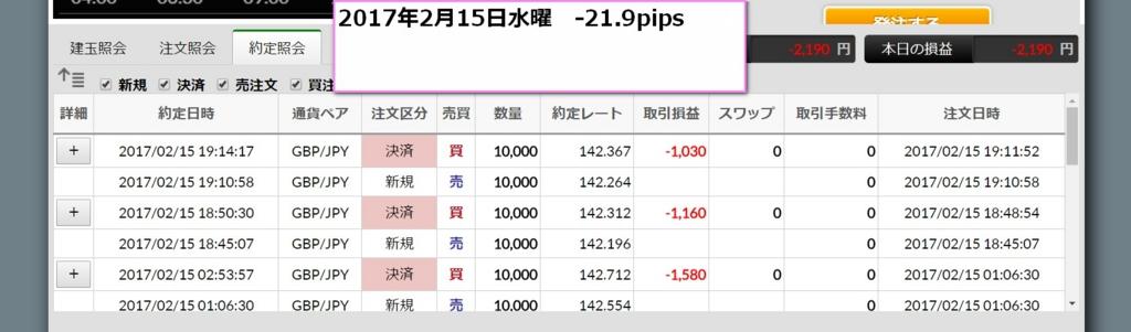 f:id:kamogawa00:20170215204817j:plain