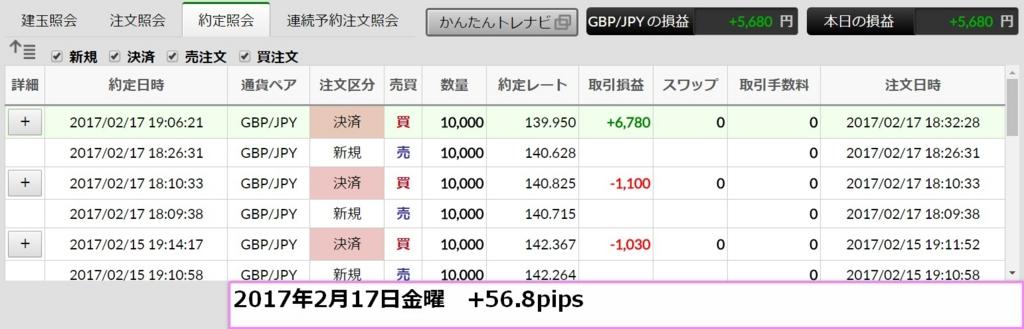 f:id:kamogawa00:20170218025807j:plain