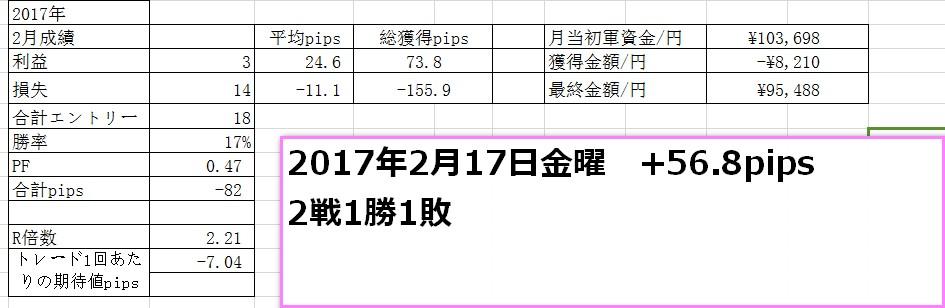 f:id:kamogawa00:20170218025809j:plain