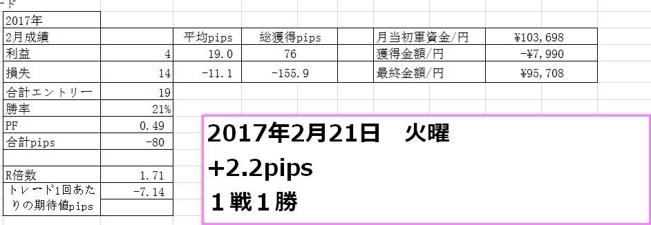 f:id:kamogawa00:20170222171807j:plain