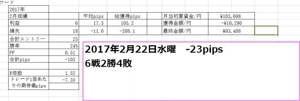 f:id:kamogawa00:20170223004514j:plain