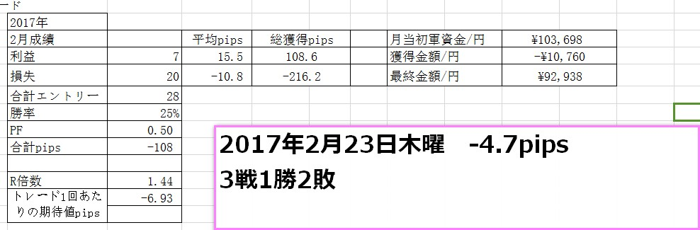 f:id:kamogawa00:20170224025606j:plain