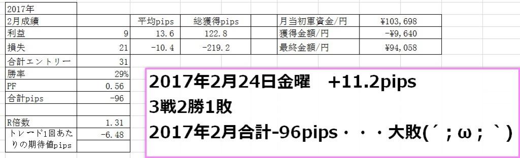 f:id:kamogawa00:20170225042840j:plain