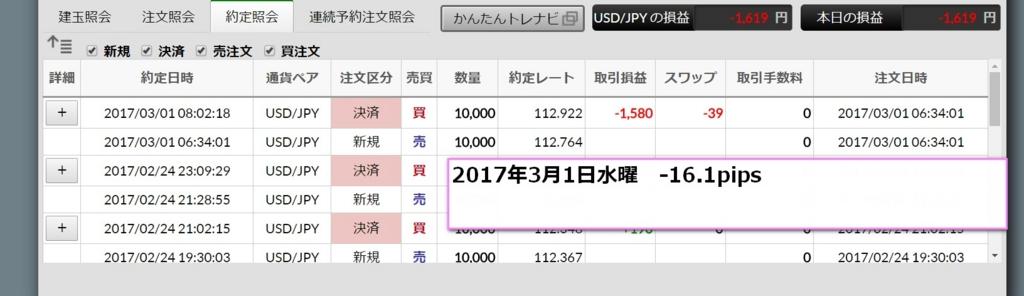 f:id:kamogawa00:20170301110538j:plain