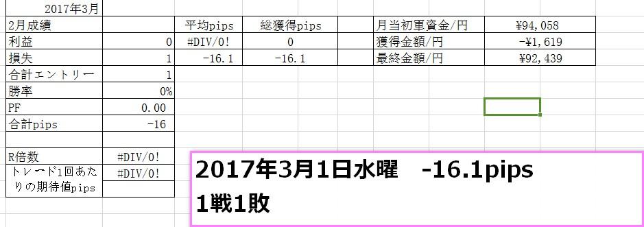 f:id:kamogawa00:20170301110542j:plain