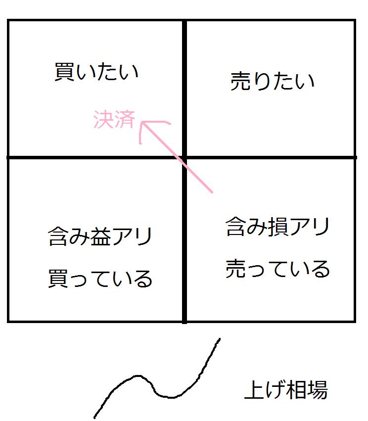 f:id:kamogawa00:20170520213016p:plain