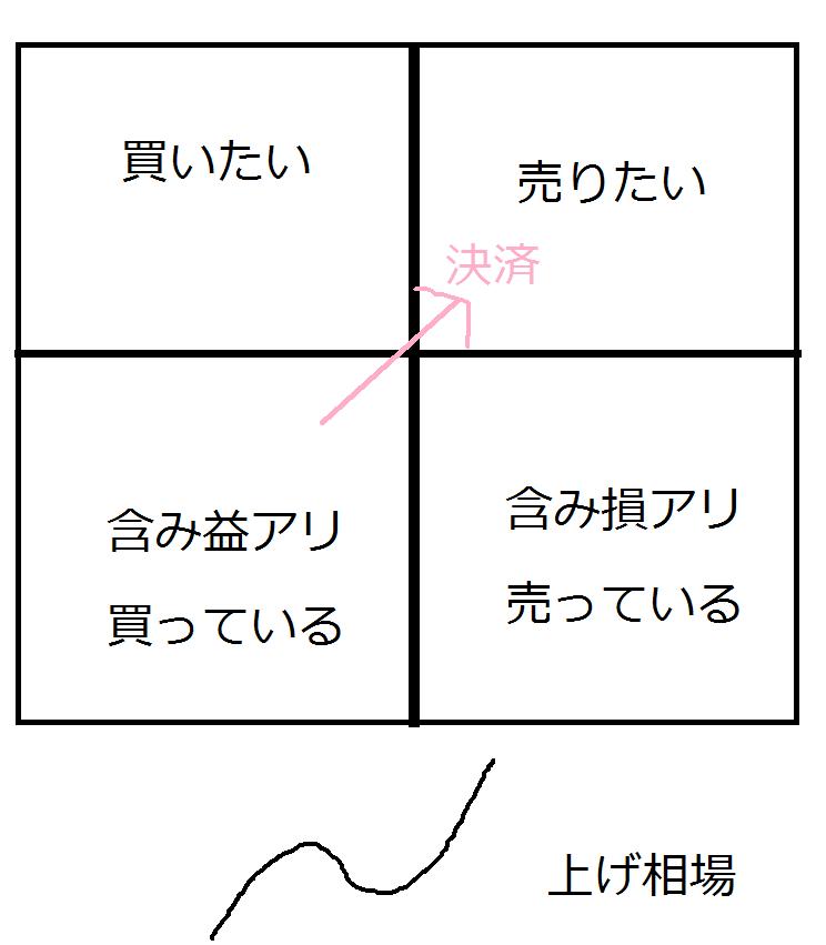 f:id:kamogawa00:20170520213017p:plain