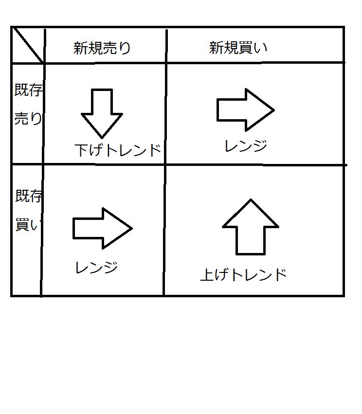 f:id:kamogawa00:20170520213020p:plain