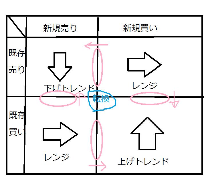 f:id:kamogawa00:20170520223148p:plain