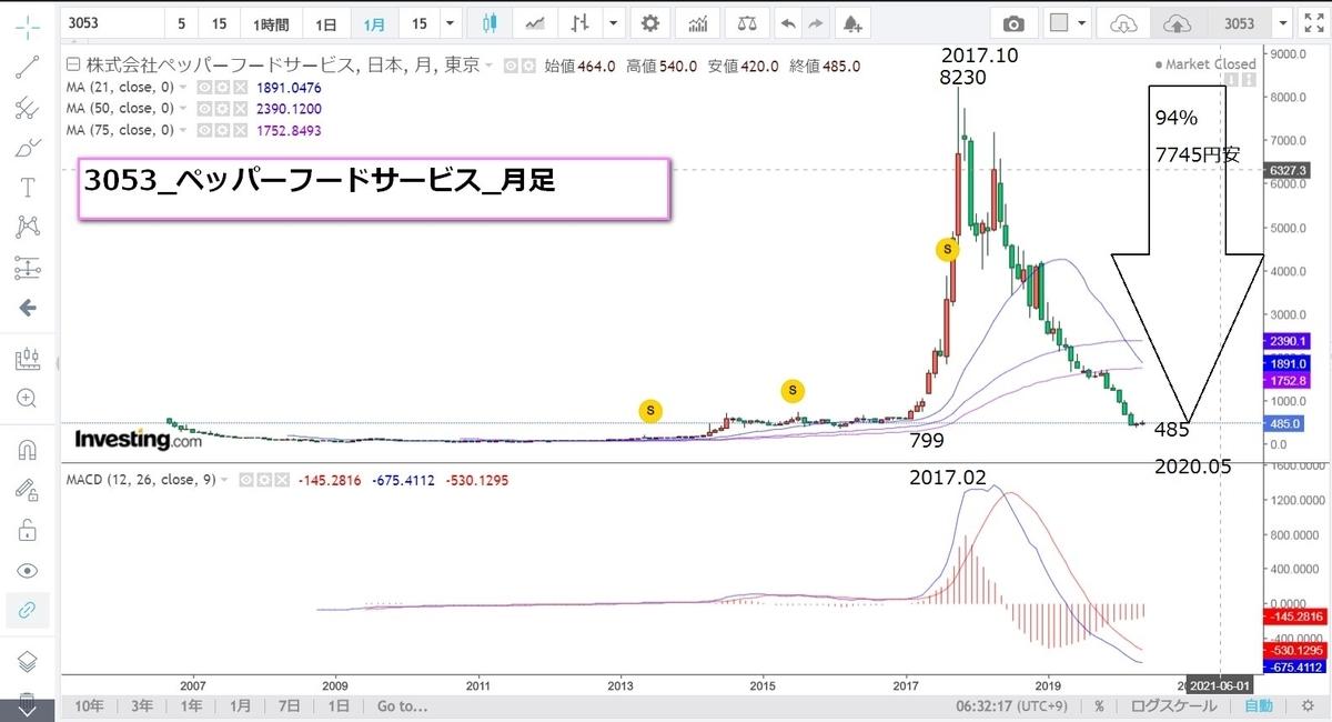 f:id:kamogawa00:20200524071033j:plain