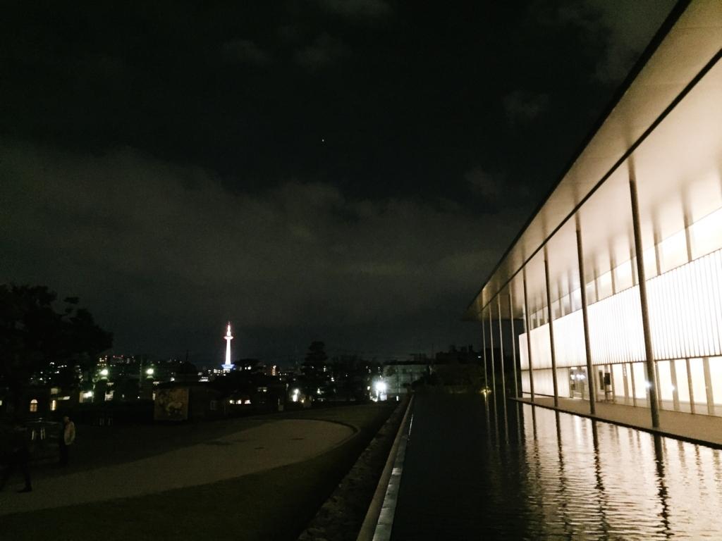 f:id:kamokamokamo:20180102235626j:plain