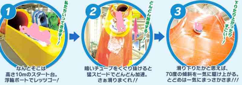 大阪 スパワールド 口コミ 日本一怖い 世界一恐い