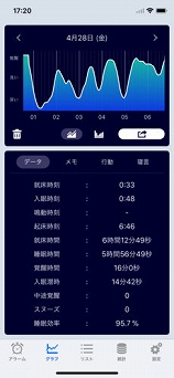 f:id:kamomako:20180519171354j:plain