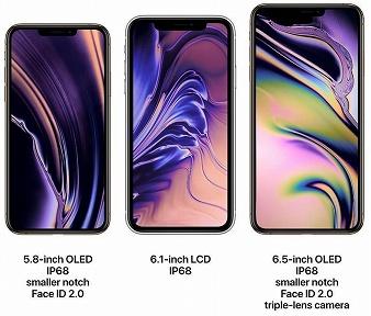 iPhone12(XII) 2019 lineup leak